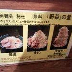 奥州麺処 秘伝 - 野菜マシマシ・・