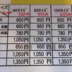 勲碧酒造 - 写真の頭切れてごめんなさい東北は中国・四国と同じ780円が送料です