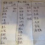 勲碧酒造 - 左の地域と都道府県対応表