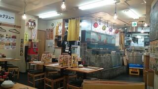 魚 駅前 サンキタ総本店
