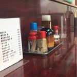 いずみ食堂 - 各種スパイス