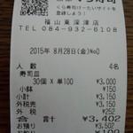 無添くら寿司 - レシート(2015.08.28)