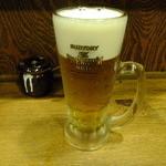 41848775 - ビール