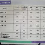 42103485 - 栄養成分表