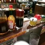 42860023 - 山葵、胡椒、タバスコ、カラシなどの調味料