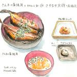 43258563 - 秋刀魚の蒲焼丼