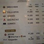 4509185 - ビールリスト