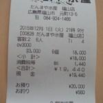 だんまや水産 - レシート(2015.12.01)