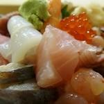 つばさ寿司本店 - 上ちらしアップ
