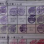 うどん 蔵十 - 大阪北エリア残り3店舗 ※2015年12月