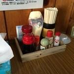 トヨタ屋食堂 -