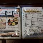 活麺富蔵 - メニュー1