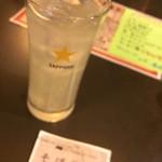 道心 - レモンハイ 2015.12