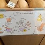 道の駅 ひがしかわ 道草館 - 【2015年11月】バターナッツかぼちゃ、ちゃんと調理法も記載してます。