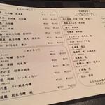 囲炉裏料理と日本酒スローフード 方舟 銀座インズ店 -
