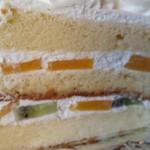 翁堂 - ケーキの具