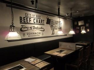 USHIHACHI 武蔵小杉店