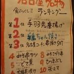 46477512 - 名古屋名物ランキング