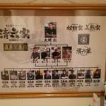 清六家 - 家系図