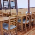 市場食堂 - テーブル席がたくさん 個室もありました