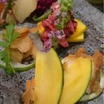 桜とmomiji - 鍋前に大将が出してくれた漬物の盛り合わせ