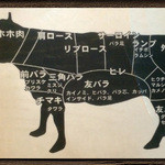 和牛専門店いな蔵のカルビ -
