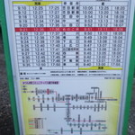 ラーメン倉庫 - かつらぎ町のコミュニティバス時刻表(2016.2現在)