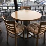 カフェ イ・ルンガ - テラス席。冬場は風が入って来ないようにビニールカーテンがはり巡らされていました。