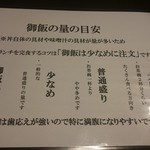 川口酒店 - 川口商店 ランチメニュー
