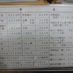 魚料理 克政 - メニュー① (2016.2)