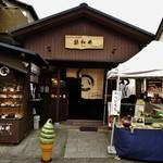 48222247 - はんなりかふぇ・京の飴工房『憩和井 平等院店』さんの店舗外観~♪(^o^)丿