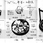 京料理 萬長 - つれづれ弁当のお献立