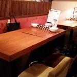 中目黒 イチマルイチR - 我々のテーブル