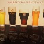 48799262 - メニュー(ビール)