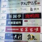 百菜百味 - EV横のサイン表示