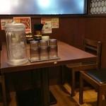 麺場居酒屋 ラの壱 - テーブル席
