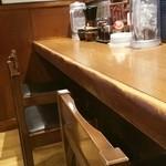 麺場居酒屋 ラの壱 - やっぱり狭い