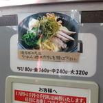 武蔵家 - 麺量の案内
