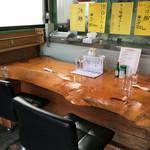 ZⅡ - 仙台屋食堂さんの時とはガラリと変わり…