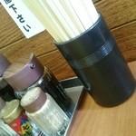 三洛 - テーブルアイテム