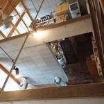 リズム - 2階から1階