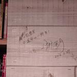 森の図書室 - 有名作家さんのサインもちらほら…