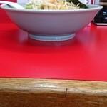 元吉田 - 野菜たっぷり味噌ラーメン¥680(麺固め)側面
