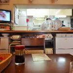 キッチン すみっこ -