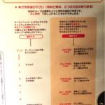 ラマイ - 辛さUP表