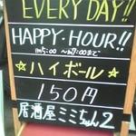 居酒屋ミミちゃん2 - 看板(2016年5月28日撮影)