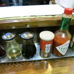 千徳 - カウンターのタバスコ大瓶、重要です