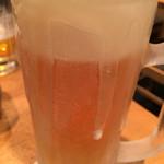 串屋 長右衛門 - ビール