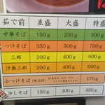 麺場 七人の侍 - 麺の量