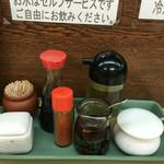 桃太郎 - この瓶のラー油がたまらない